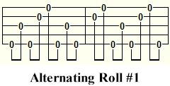 Four finger style banjo - alternating thumb roll #1