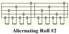 Four finger style banjo - alternating thumb roll #2