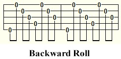 Four finger style banjo - backward roll