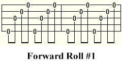Four finger style banjo - Forward Roll #1