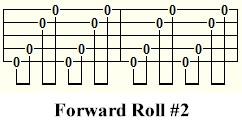 Four finger style banjo - forward roll #2