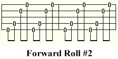 Four finger style banjo - forward roll #2