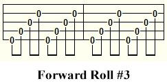 Four finger style banjo - forward roll #3