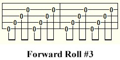 Four finger style banjo - forward roll #3