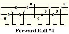 Four finger style banjo - forward roll #4