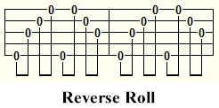 Four finger style banjo  - reverse roll