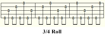 Four finger style banjo - three-fourths roll